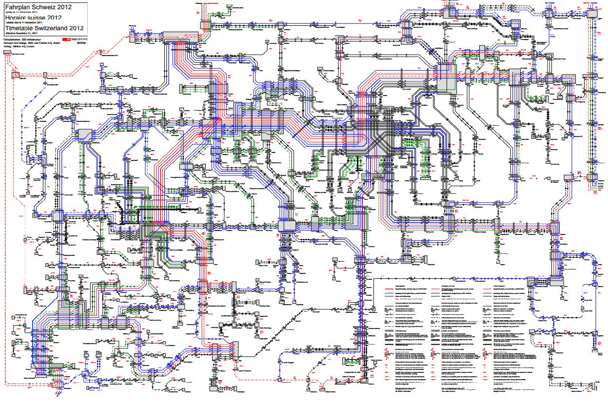 Swiss Railways    Diagram      geovisualist